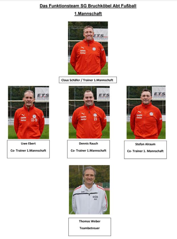 SGB-Fußball-Trainerteam