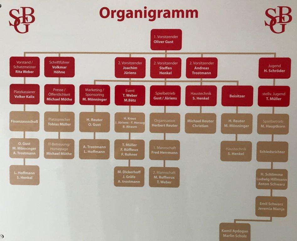 Organigramm-Fußball-1.jpg