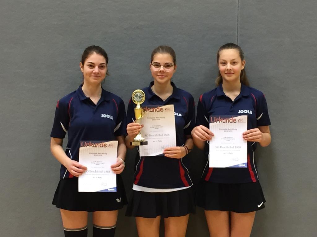 Kreispokalsieger-2018-19-Weibliche-Jugend.jpeg