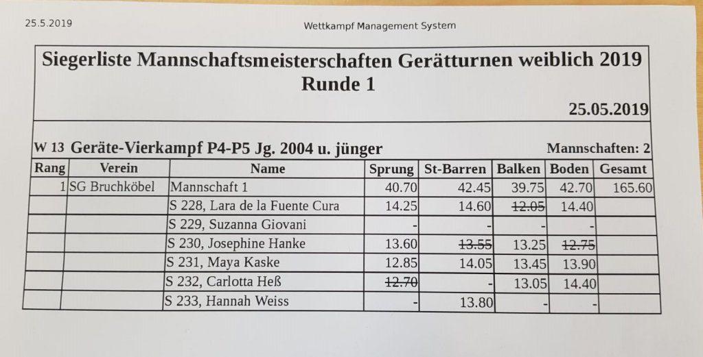 MaMei-Siegerliste-05.2019.jpg